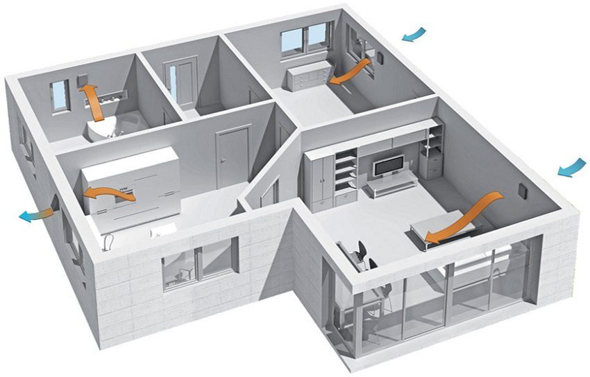 wie ist nat rliche bel ftung besser als k nstliche. Black Bedroom Furniture Sets. Home Design Ideas